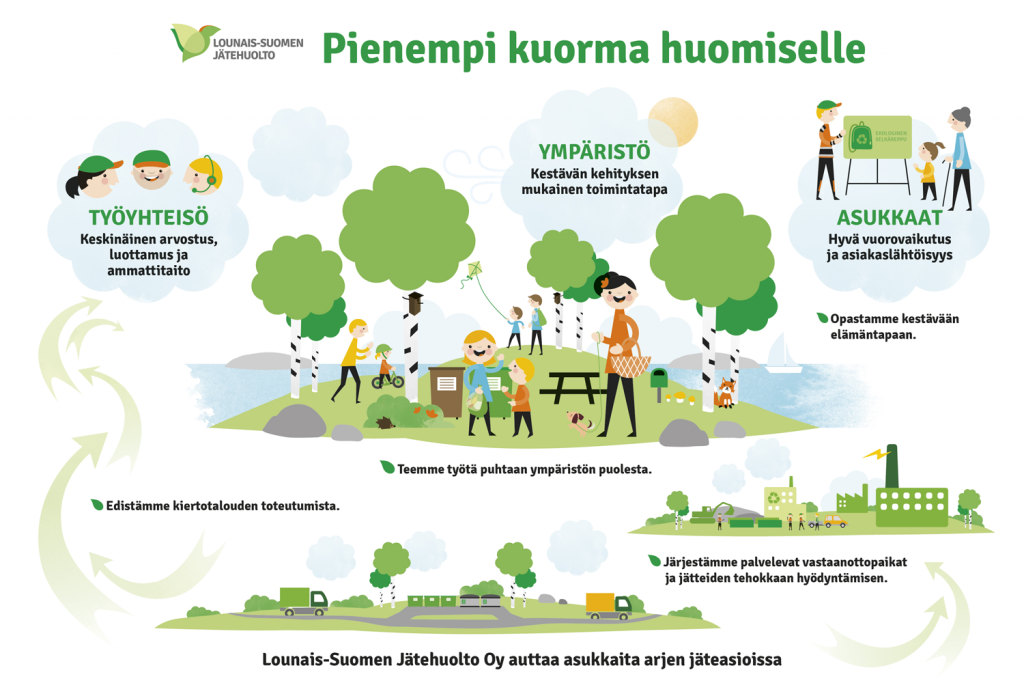 LSJH Strategia-infografiikka